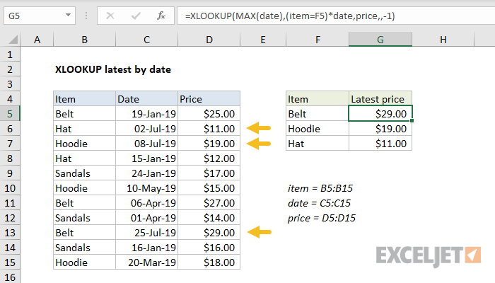 Excel formula: XLOOKUP latest by date