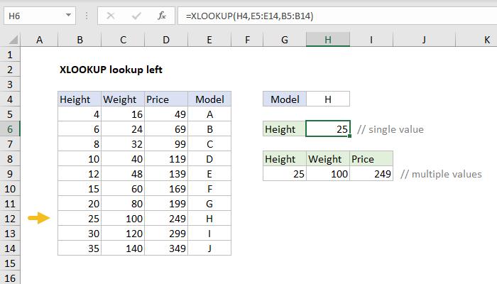 Excel formula: XLOOKUP lookup left