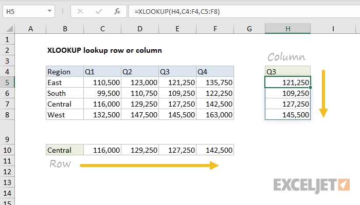 Excel formula: XLOOKUP lookup row or column