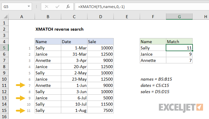 Excel formula: XMATCH reverse search