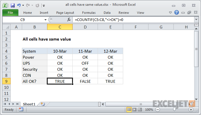 Excel formula: Multiple cells have same value