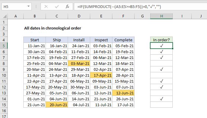 Excel formula: All dates in chronological order