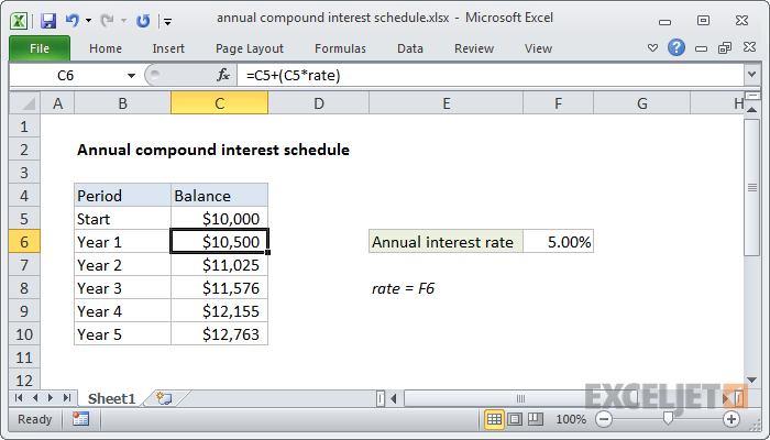 Excel formula: Annual compound interest schedule