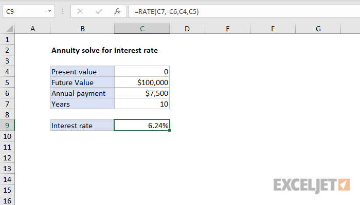 Excel formula: Annuity solve for interest rate