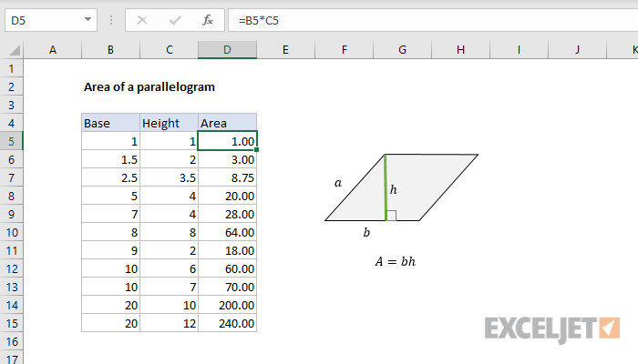 Excel formula: Area of a parallelogram