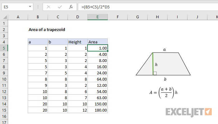Excel formula: Area of a trapezoid