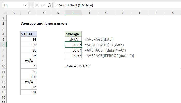 Excel formula: Average and ignore errors