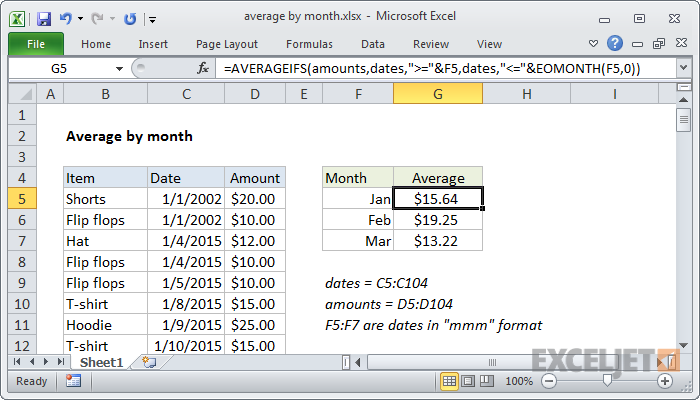 Excel formula: Average by month
