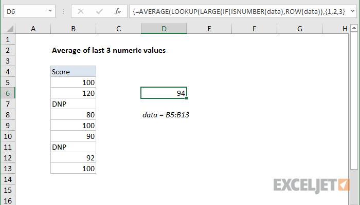 Excel formula: Average the last 3 numeric values