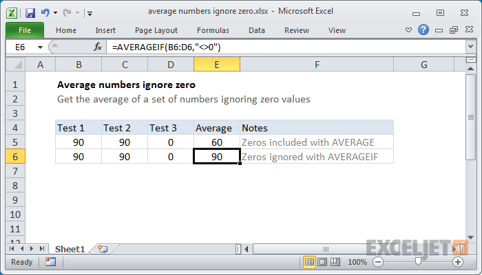 Excel formula: Average numbers ignore zero
