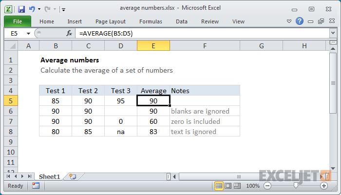 Excel formula: Average numbers