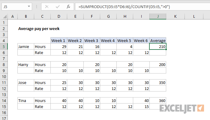 Excel formula: Average pay per week