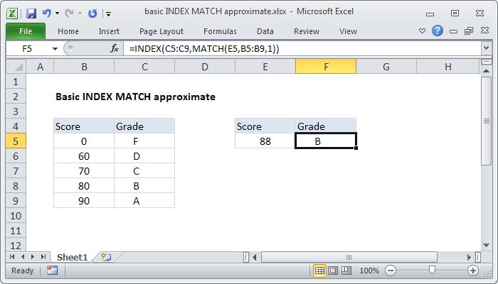 Excel formula: Basic INDEX MATCH approximate