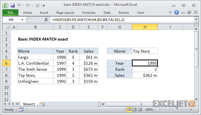 Excel formula: Basic INDEX MATCH exact