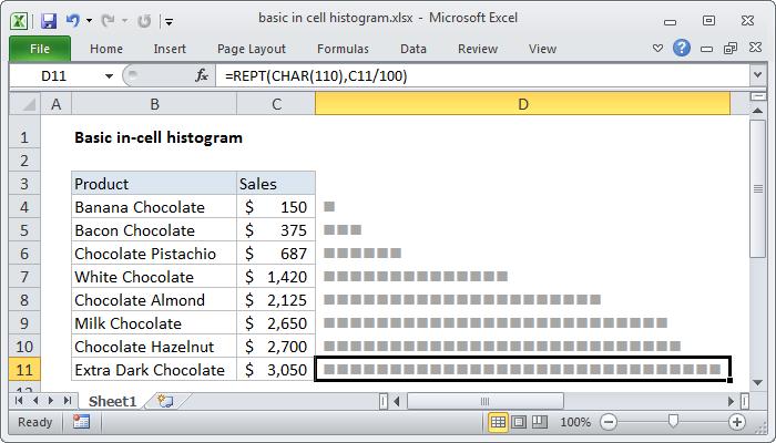Excel formula: Basic in cell histogram