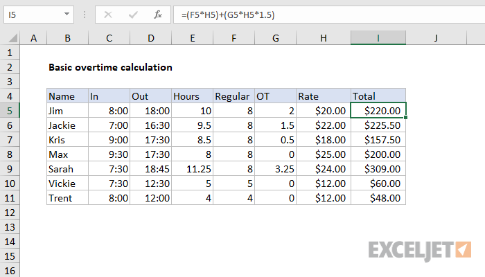 Excel formula basic overtime calculation formula exceljet for Template to calculate hours worked