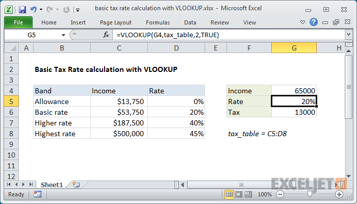 Excel formula: Basic Tax Rate calculation with VLOOKUP | Exceljet