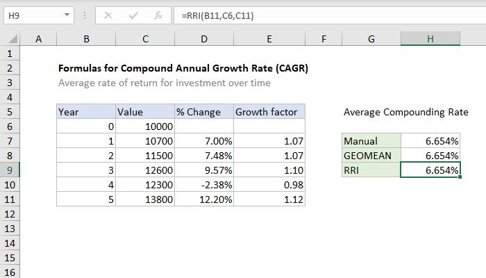 Excel formula: CAGR formula examples