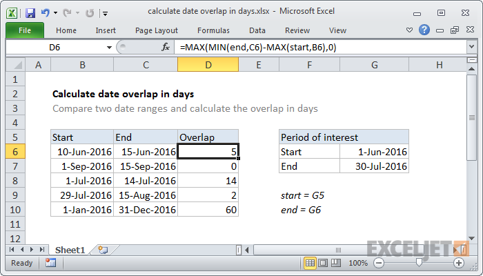Excel formula: Calculate date overlap in days | Exceljet