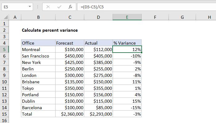 Excel formula: Calculate percent variance
