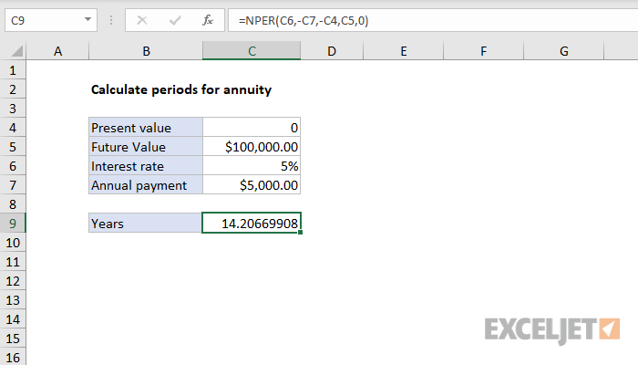 Excel formula: Calculate periods for annuity