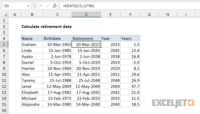 Excel formula: Calculate retirement date | Exceljet