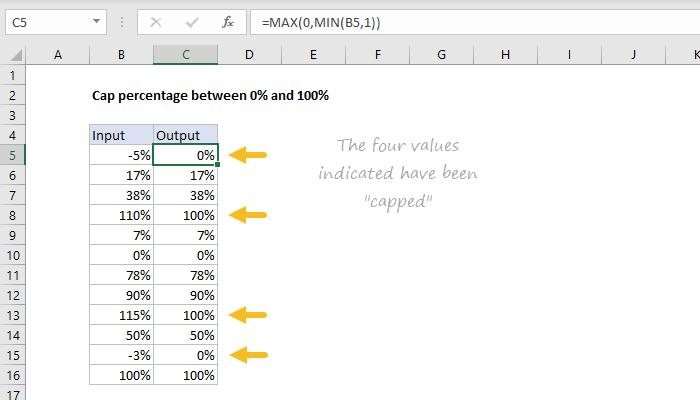 Excel formula: Cap percentage between 0 and 100