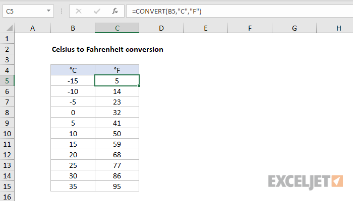 Excel formula: Celsius to Fahrenheit conversion