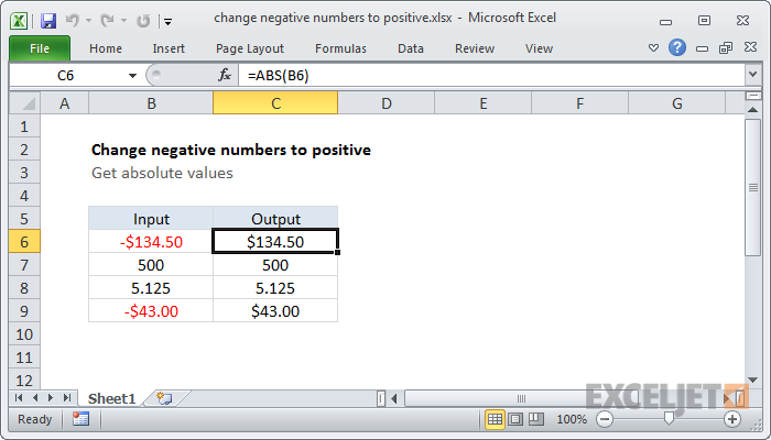 excel formula change negative numbers to positive exceljet