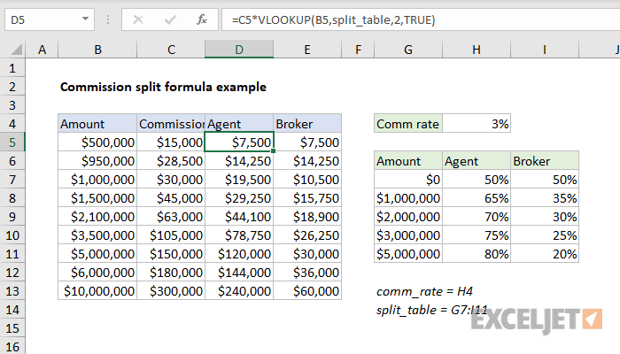 Excel formula: Commission split formula example
