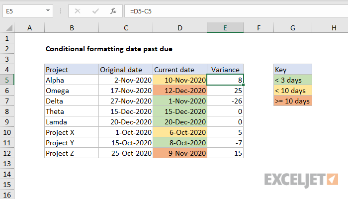 Excel formula: Conditional formatting date past due