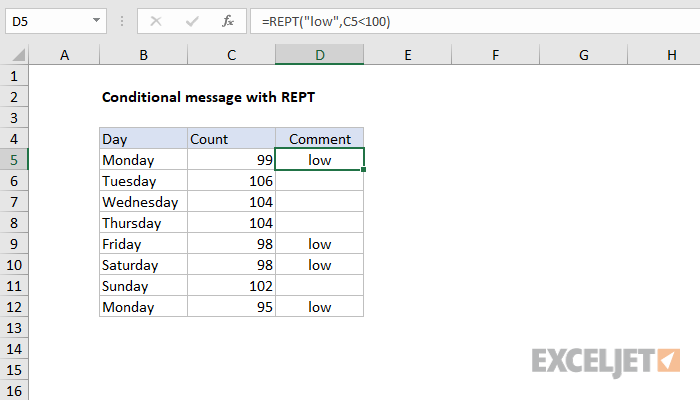 Excel formula: Conditional message with REPT function
