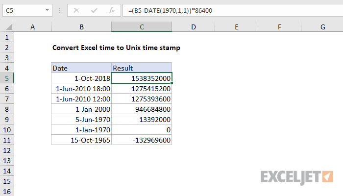 Excel formula: Convert Excel time to Unix time