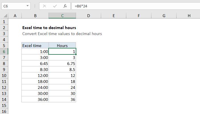 Excel formula: Convert Excel time to decimal hours