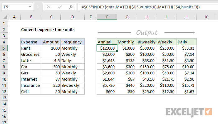 Excel formula: Convert expense time units
