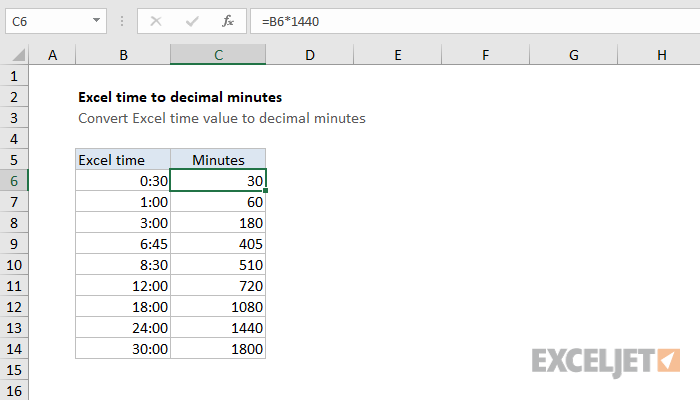 Convert Excel Time To Decimal Minutes