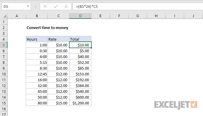 Excel formula: Convert time to money