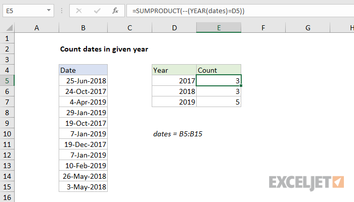 Excel formula: Count dates in given year