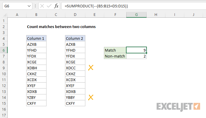 Excel formula: Count matches between two columns