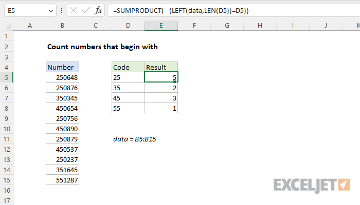 Excel formula: Count numbers that begin with