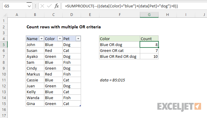 Excel formula: Count rows with multiple OR criteria