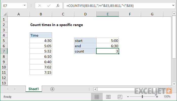 Excel formula: Count times in a specific range | Exceljet