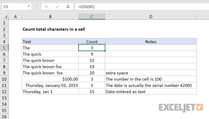 Excel formula: Count total characters in a cell