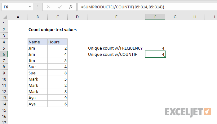 Excel formula: Count unique values in a range with COUNTIF