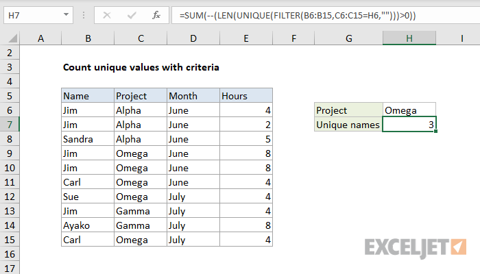 Excel formula: Count unique text values with criteria