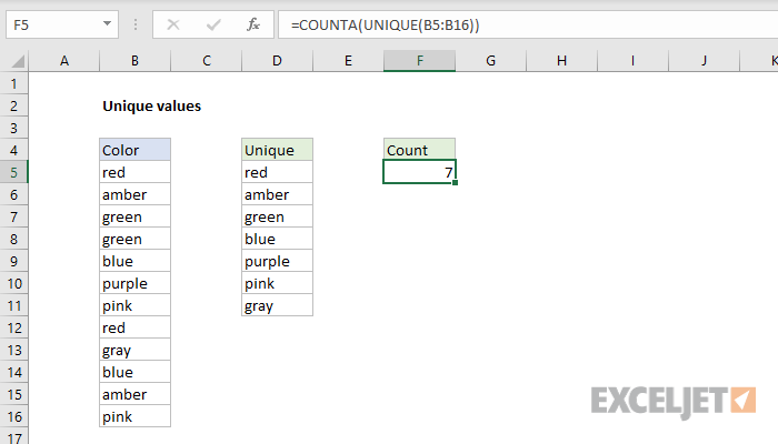 Excel formula: Count unique values