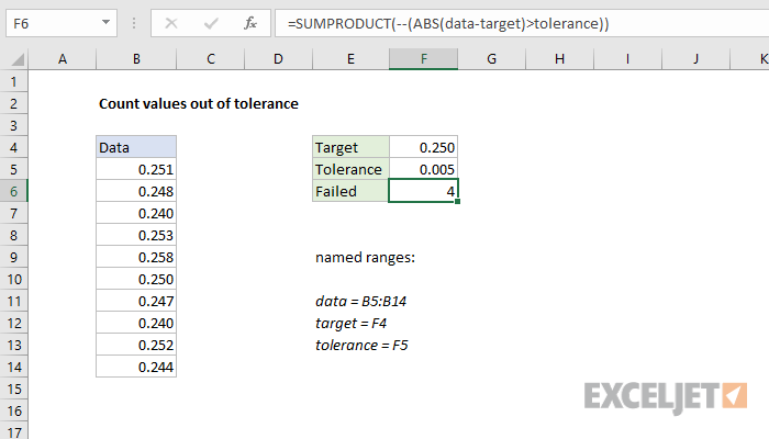Excel formula: Count values out of tolerance