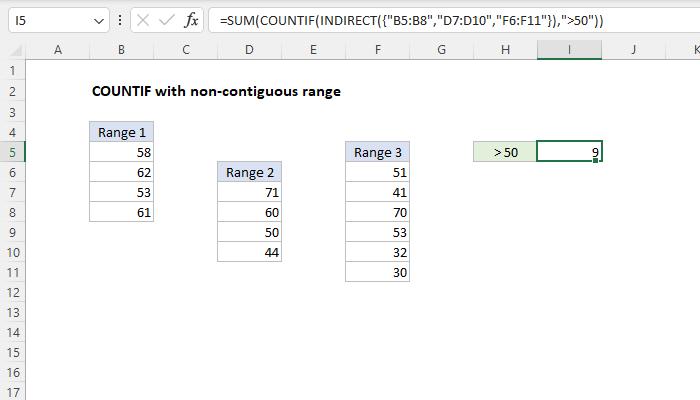 Excel formula: COUNTIF with non-contiguous range