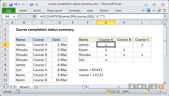 Excel formula: Course completion status summary