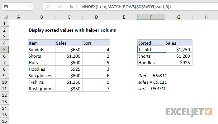 Excel formula: Display sorted values with helper column